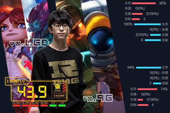 RNG-TOP-W6D2.jpg