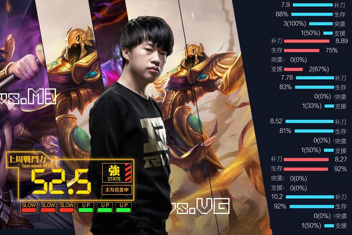 RNG-MID-W9D2.jpg