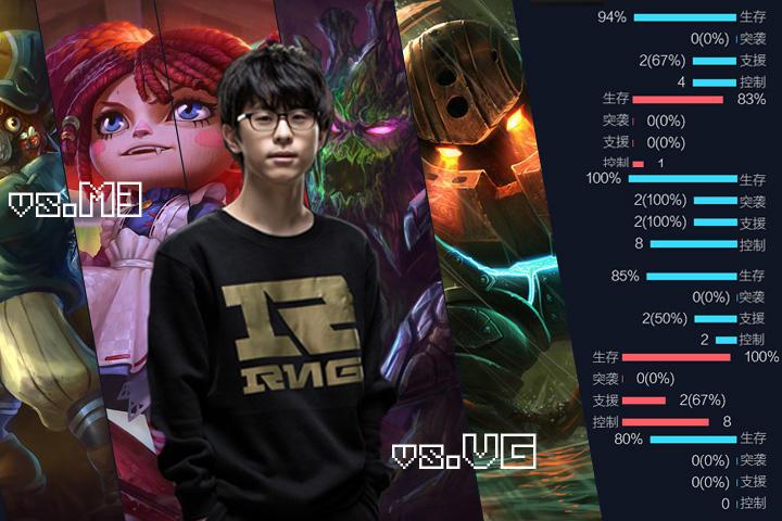 RNG-TOP-W9D2.jpg