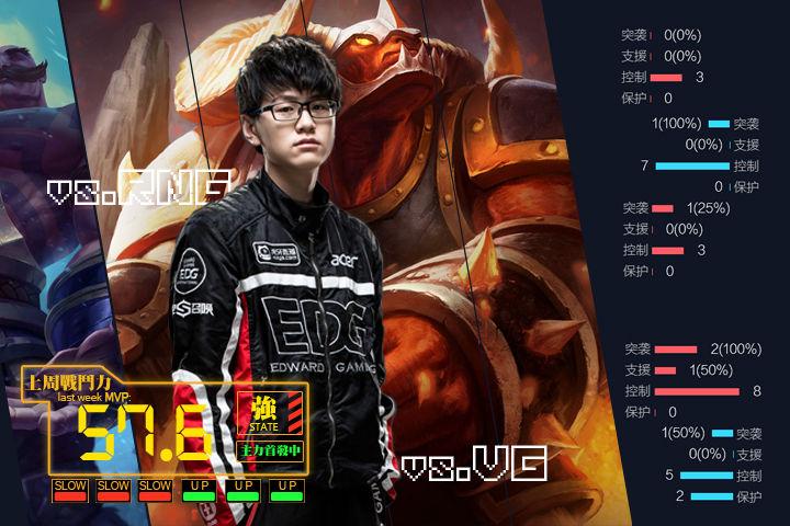 EDG-SUP-W10D3.jpg
