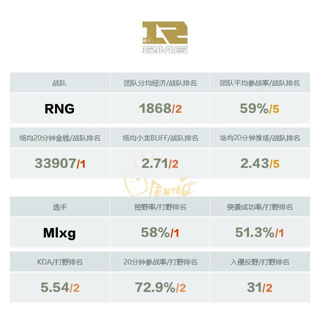 RNG数据图.jpg