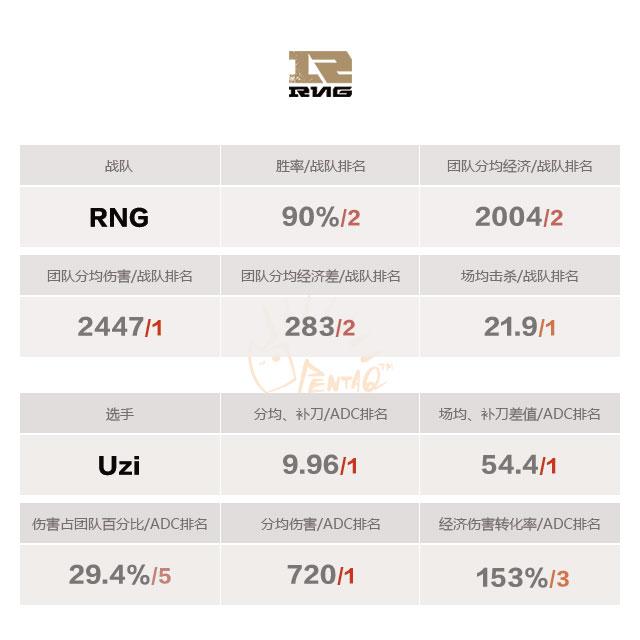 RNG.jpg