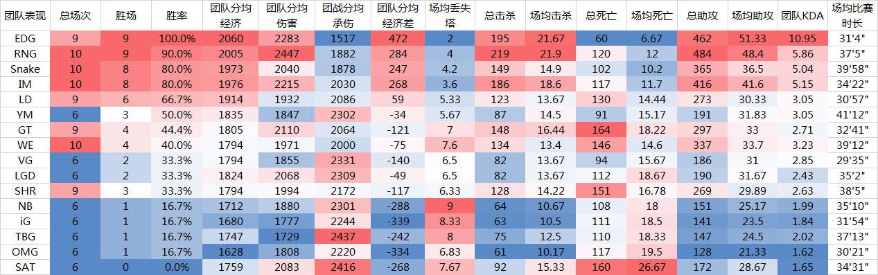 战队数据总览.jpg