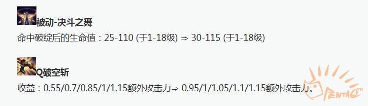 图4 剑姬改动说明 源自腾讯新闻中心.jpg