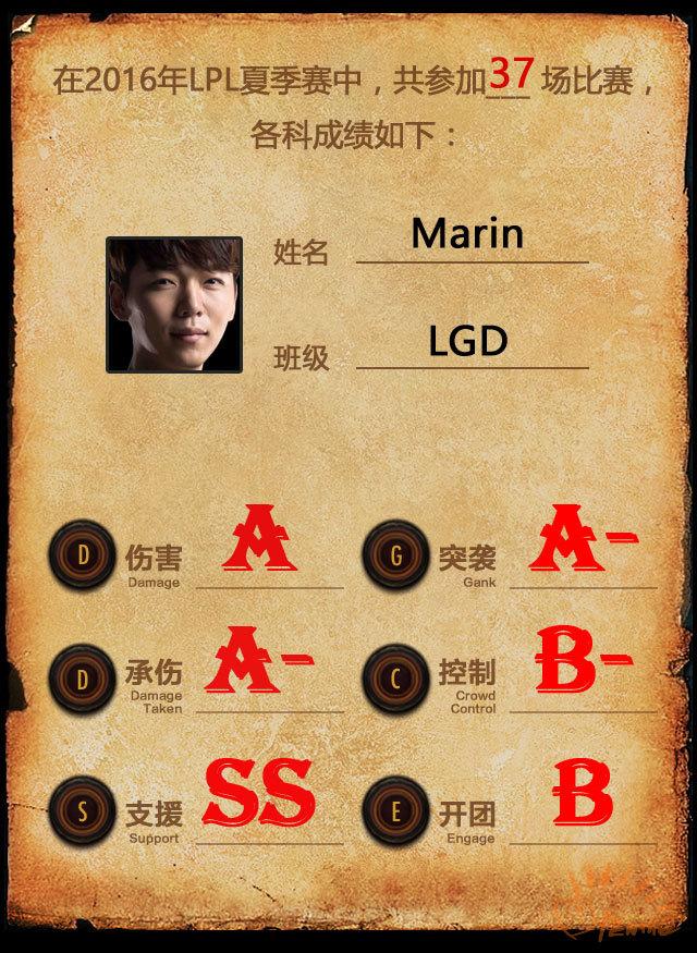 Marin.jpg