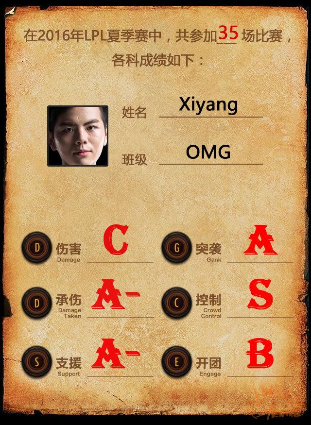 Xiyang.jpg