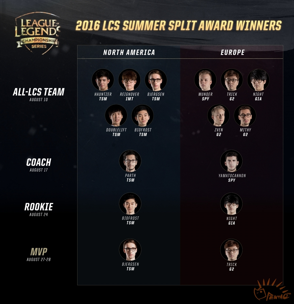 awards_summersplit_infographic_5.jpg