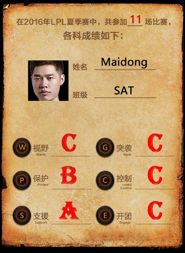 maidong.jpg